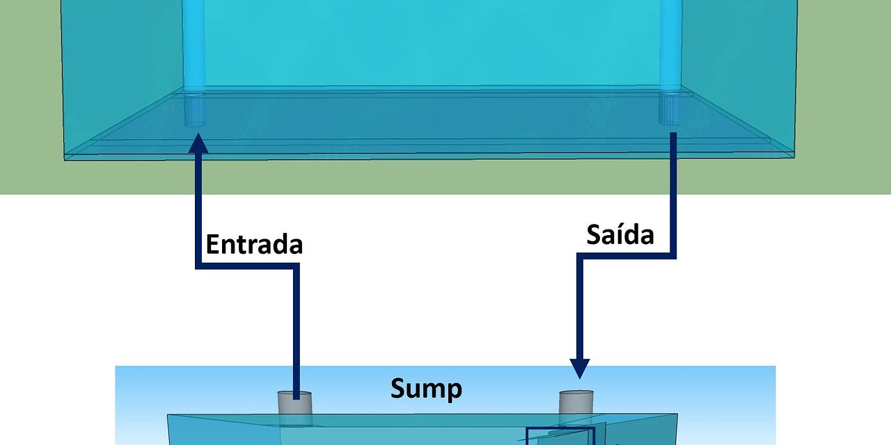 Filtro para aquários – SUMP